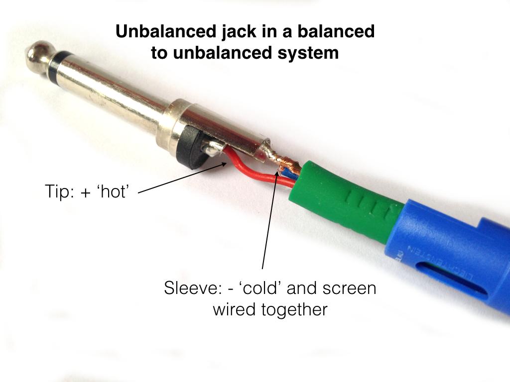 Balanced Vs  Unbalanced Cables